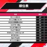 【Apex】CRカップの結果は?順位表と優勝チームについて!【第3回】